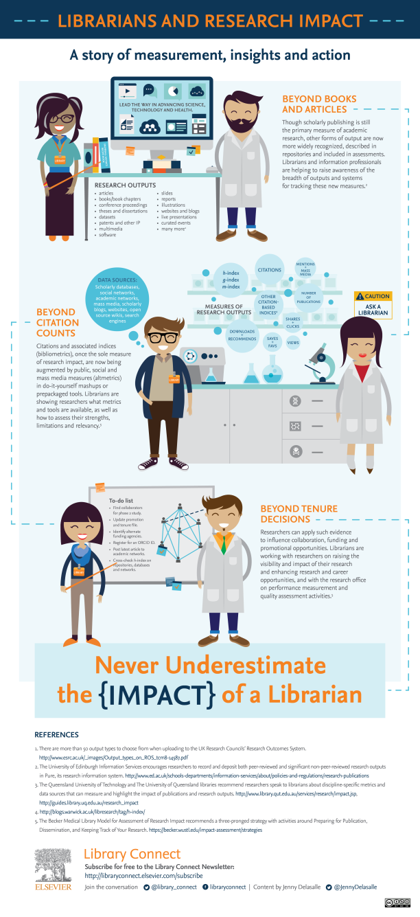 LC_ResearchImpact_infographic_CC