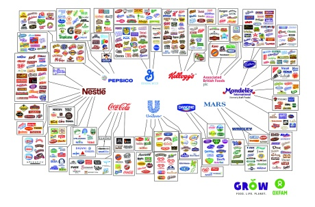 behind-the-brands-illusion-of-choice-graphic-2048x1351